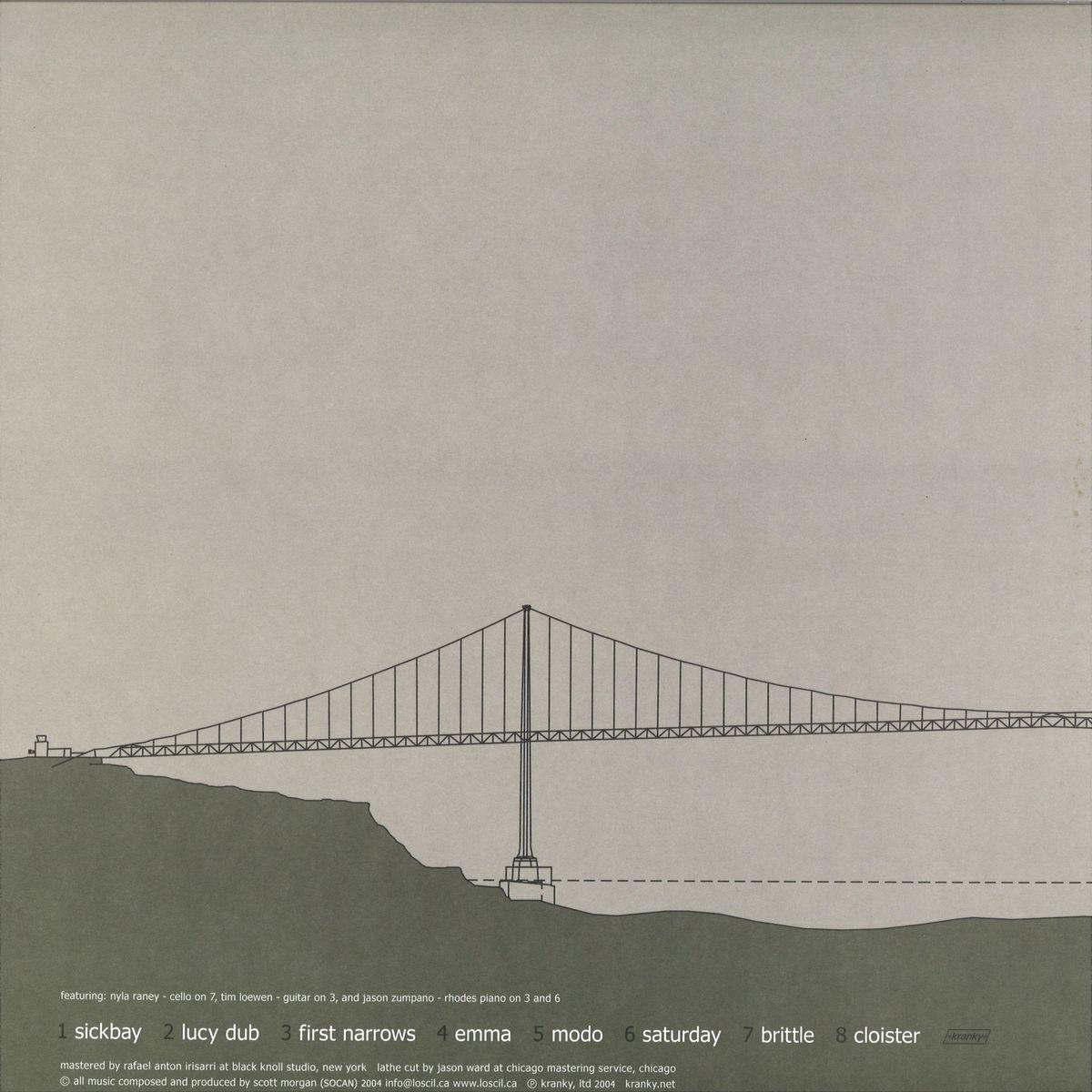 Kranky Records Narrows Bridge Again Name The Parts Of In This Diagram